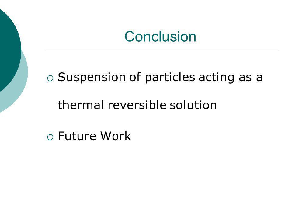Conclusion Suspension of particles acting as a thermal reversible solution Future Work