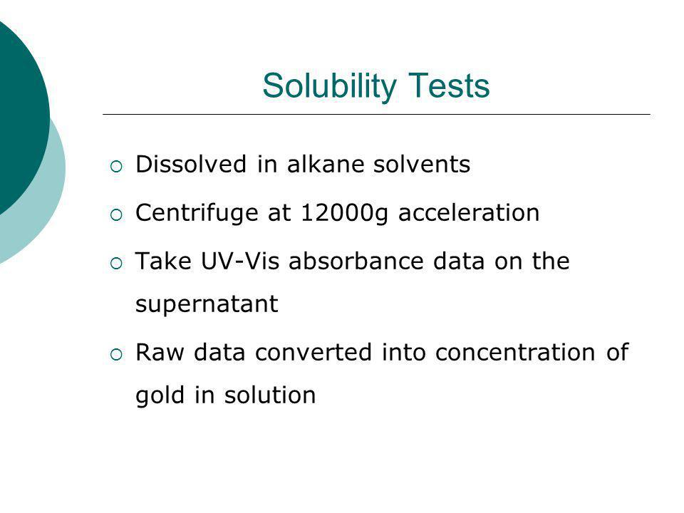 Solubility Tests Dissolved in alkane solvents Centrifuge at 12000g acceleration Take UV-Vis absorbance data on the supernatant Raw data converted into concentration of gold in solution