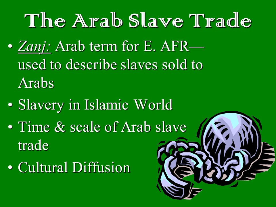 The Arab Slave Trade Zanj: Arab term for E.