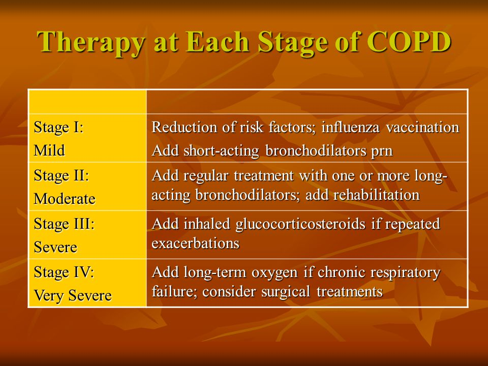Therapy at Each Stage of COPD Stage I: Mild Reduction of risk factors; influenza vaccination Add short-acting bronchodilators prn Stage II: Moderate Add regular treatment with one or more long- acting bronchodilators; add rehabilitation Stage III: Severe Add inhaled glucocorticosteroids if repeated exacerbations Stage IV: Very Severe Add long-term oxygen if chronic respiratory failure; consider surgical treatments