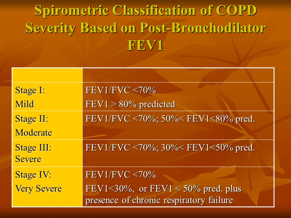 Spirometric Classification of COPD Severity Based on Post-Bronchodilator FEV1 Stage I: Mild FEV1/FVC <70% FEV1 > 80% predicted Stage II: Moderate FEV1/FVC <70%; 50%< FEV1<80% pred.