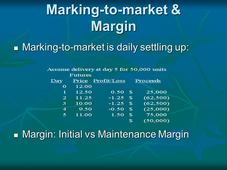 Marking-to-market & Margin Marking-to-market is daily settling up: Marking-to-market is daily settling up: Margin: Initial vs Maintenance Margin Margin: Initial vs Maintenance Margin