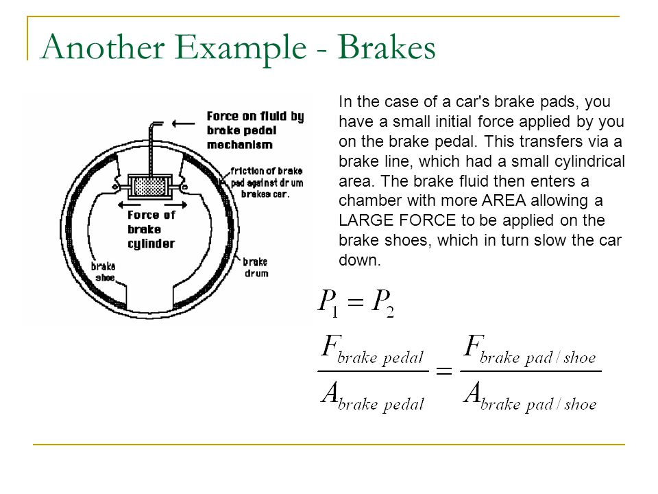 Another Example - Brakes In the case of a car's brake pads, you have a small initial force applied by you on the brake pedal. This transfers via a bra