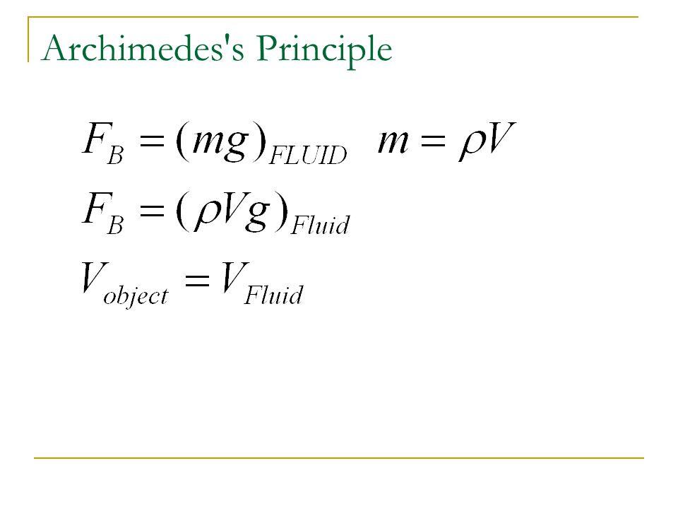 Archimedes's Principle