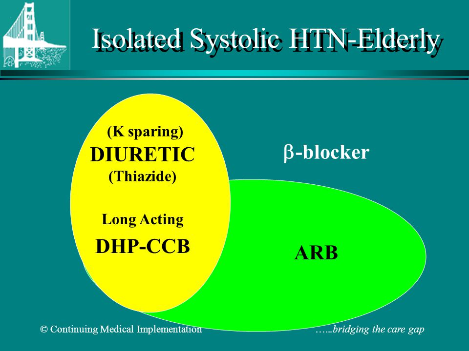© Continuing Medical Implementation …...bridging the care gap Isolated Systolic HTN-Elderly ACE inhibitor/ ARB -blocker Long Acting DHP-CCB (K sparing) DIURETIC (Thiazide)
