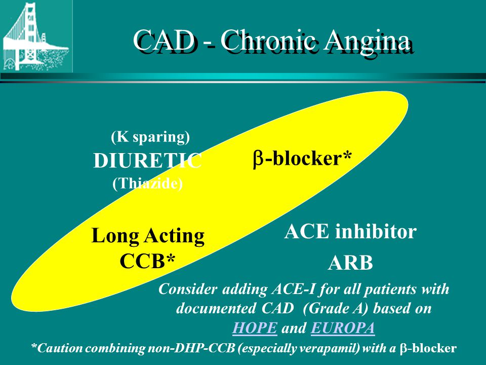 © Continuing Medical Implementation …...bridging the care gap CAD - Chronic Angina ACE inhibitor ARB -blocker* Consider adding ACE-I for all patients with documented CAD (Grade A) based on HOPE and EUROPA HOPEEUROPA Long Acting CCB* *Caution combining non-DHP-CCB (especially verapamil) with a -blocker (K sparing) DIURETIC (Thiazide)