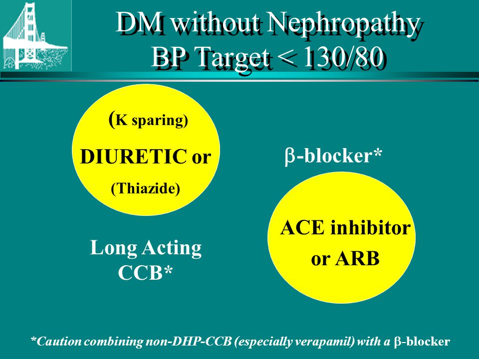 © Continuing Medical Implementation …...bridging the care gap DM without Nephropathy BP Target < 130/80 ACE inhibitor or ARB -blocker* ( K sparing) DIURETIC or (Thiazide) Long Acting CCB* *Caution combining non-DHP-CCB (especially verapamil) with a -blocker