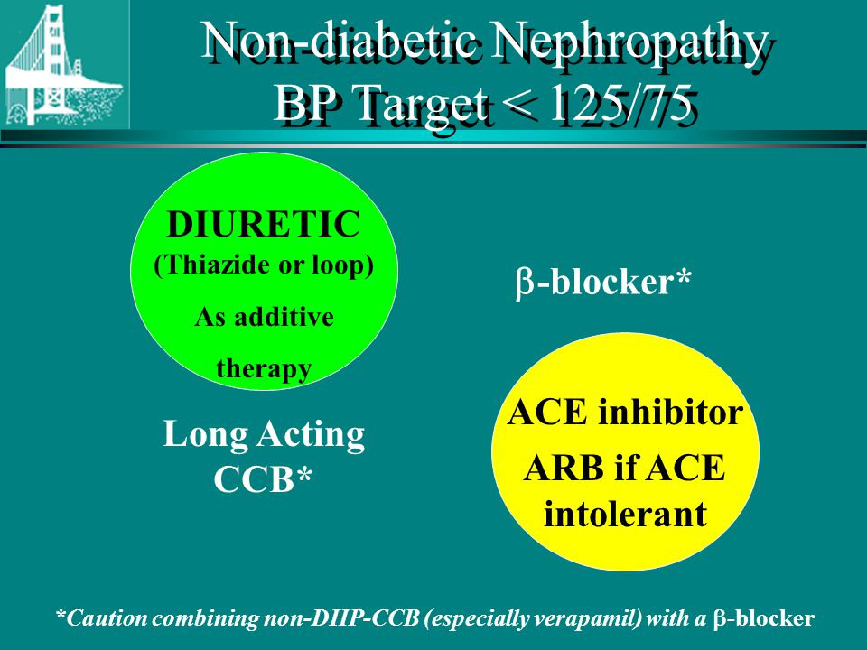 © Continuing Medical Implementation …...bridging the care gap Non-diabetic Nephropathy BP Target < 125/75 ACE inhibitor ARB if ACE intolerant -blocker* DIURETIC (Thiazide or loop) As additive therapy *Caution combining non-DHP-CCB (especially verapamil) with a -blocker Long Acting CCB*