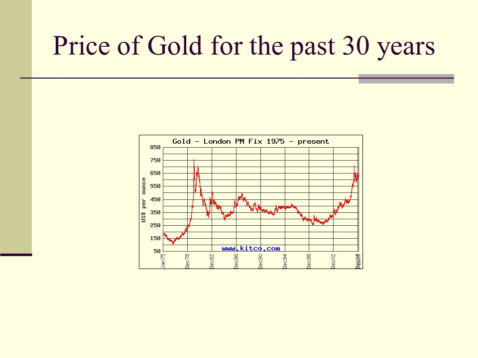 Gold Production: From textbook Total amount of Au mined to 2000 is estimated to be 130,000 metric Ton