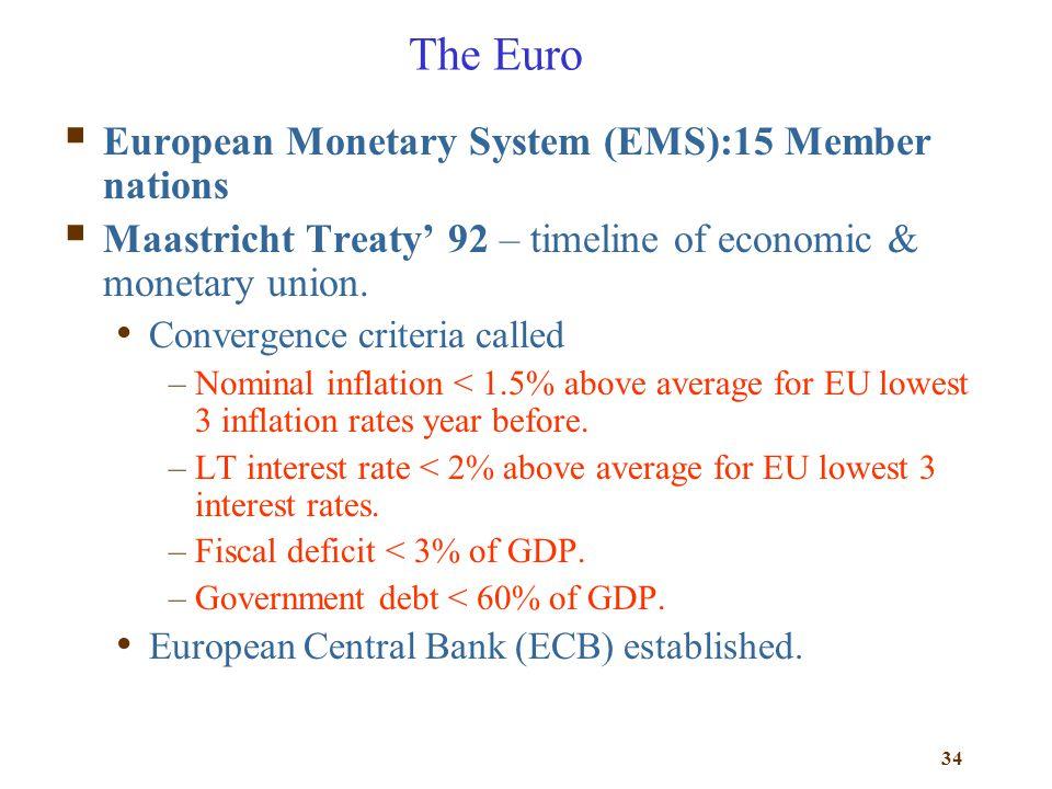 34 The Euro European Monetary System (EMS):15 Member nations Maastricht Treaty 92 – timeline of economic & monetary union. Convergence criteria called
