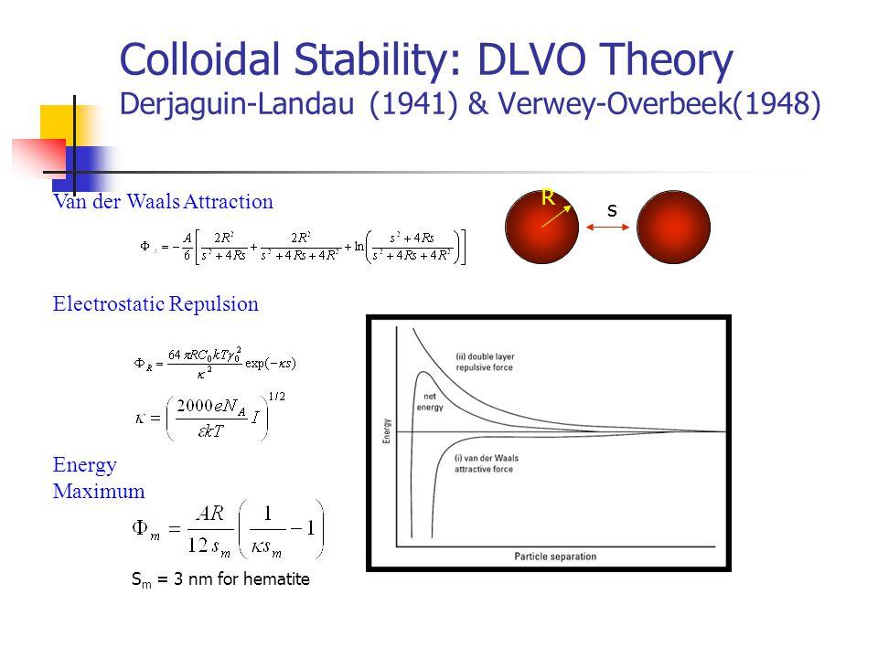 Total interaction free energy V T =V A +V R +V S V S = steric repulsion