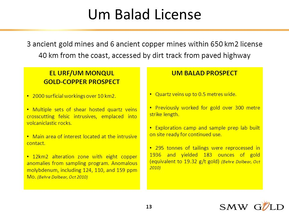 Um Balad License 3 ancient gold mines and 6 ancient copper mines within 650 km2 license 40 km from the coast, accessed by dirt track from paved highway 13 EL URF/UM MONQUL GOLD-COPPER PROSPECT 2000 surficial workings over 10 km2.