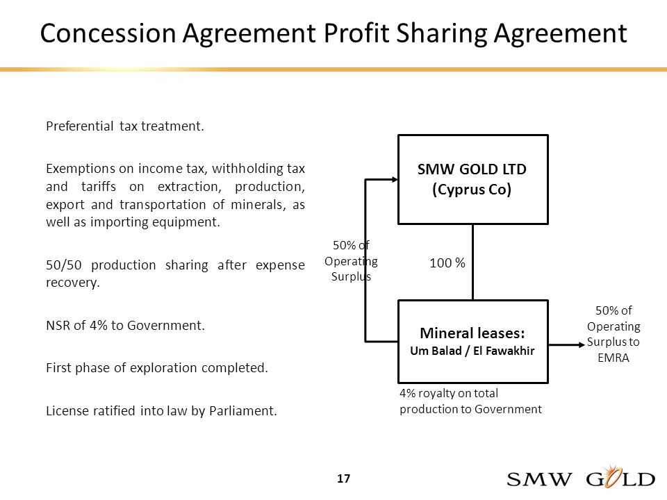 Concession Agreement Profit Sharing Agreement Preferential tax treatment.