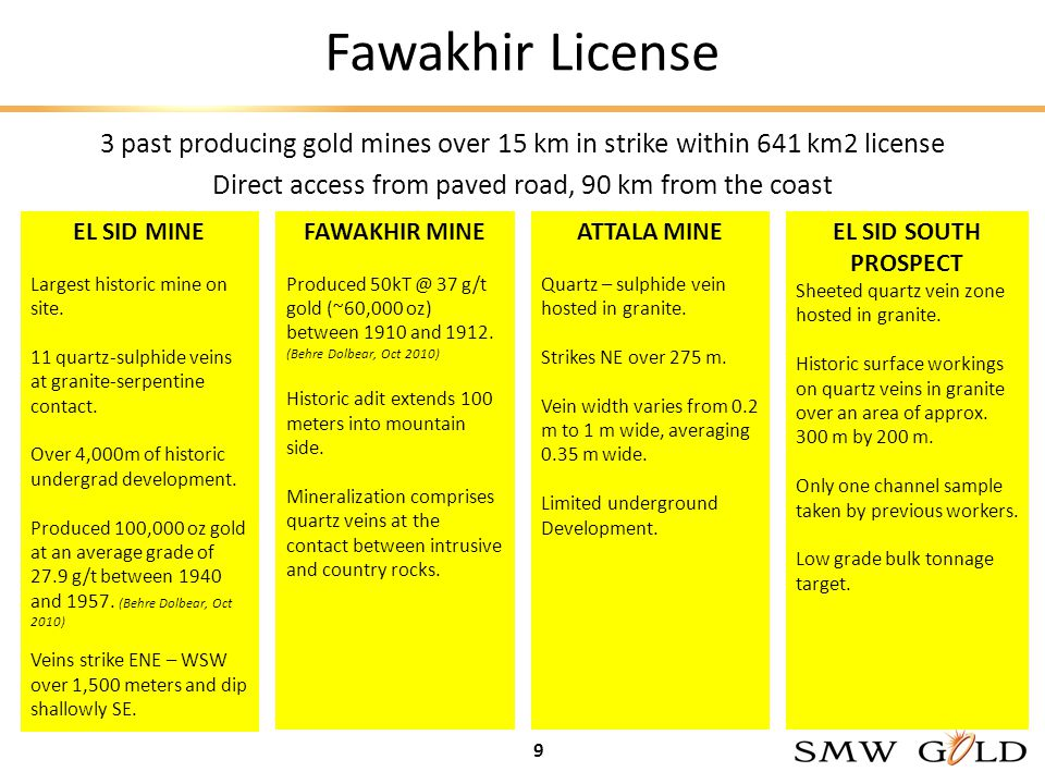 Fawakhir License 3 past producing gold mines over 15 km in strike within 641 km2 license Direct access from paved road, 90 km from the coast 9 EL SID MINE Largest historic mine on site.