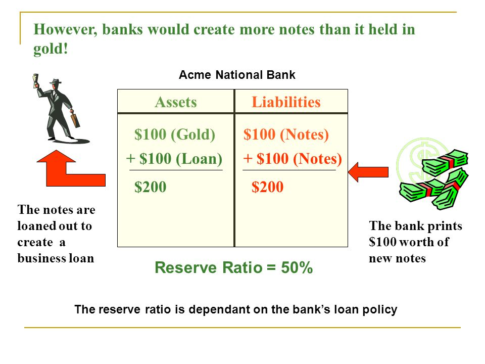 AssetsLiabilities $100 (Gold)$100 (Notes) + $100 (Loan) However, banks would create more notes than it held in gold.