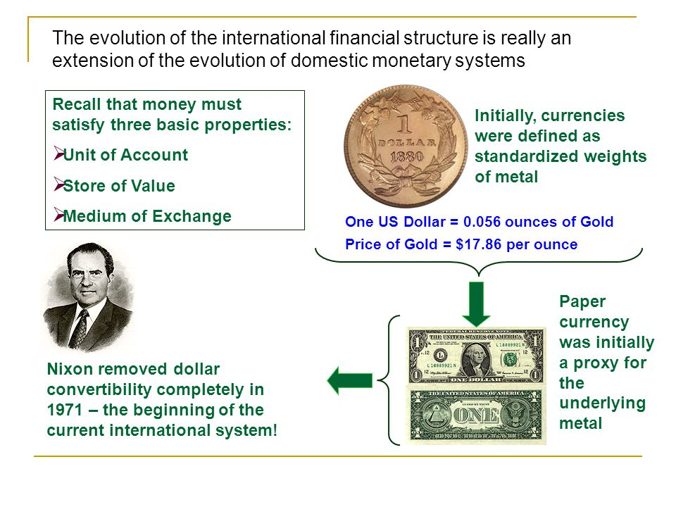 The evolution of the international financial structure is really an extension of the evolution of domestic monetary systems Recall that money must satisfy three basic properties: Unit of Account Store of Value Medium of Exchange One US Dollar = 0.056 ounces of Gold Initially, currencies were defined as standardized weights of metal Paper currency was initially a proxy for the underlying metal Nixon removed dollar convertibility completely in 1971 – the beginning of the current international system.