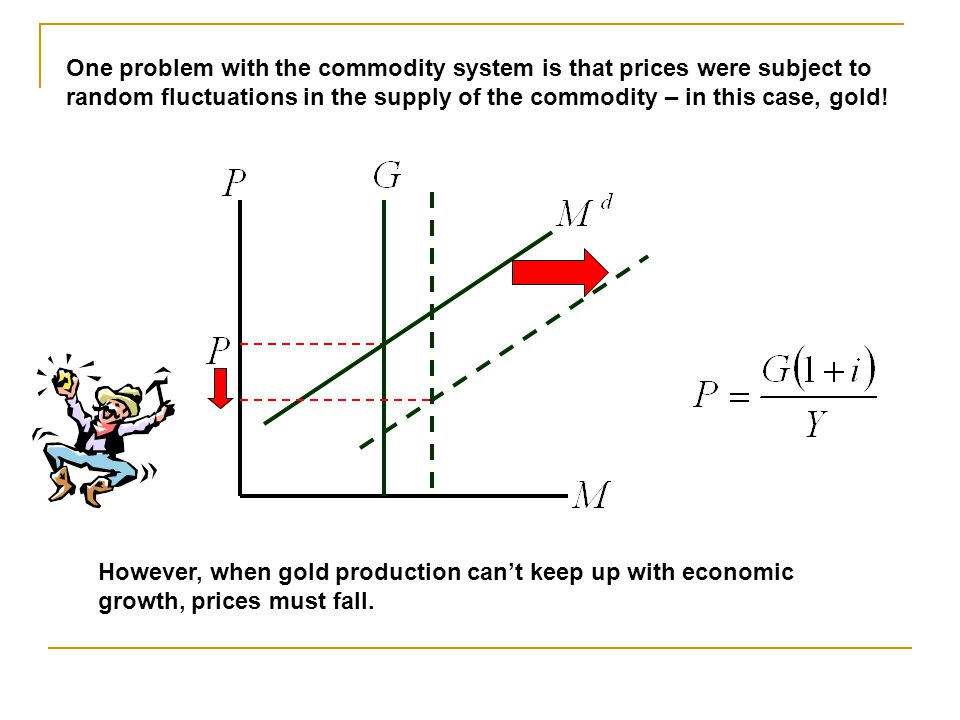 One problem with the commodity system is that prices were subject to random fluctuations in the supply of the commodity – in this case, gold.