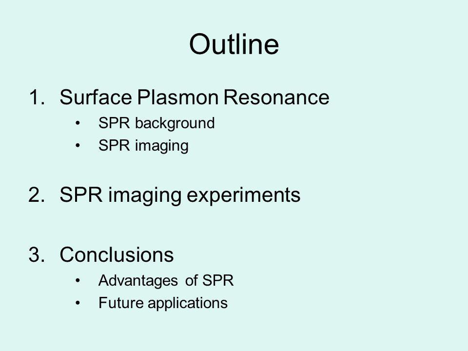 Outline 1.Surface Plasmon Resonance SPR background SPR imaging 2.SPR imaging experiments 3.Conclusions Advantages of SPR Future applications