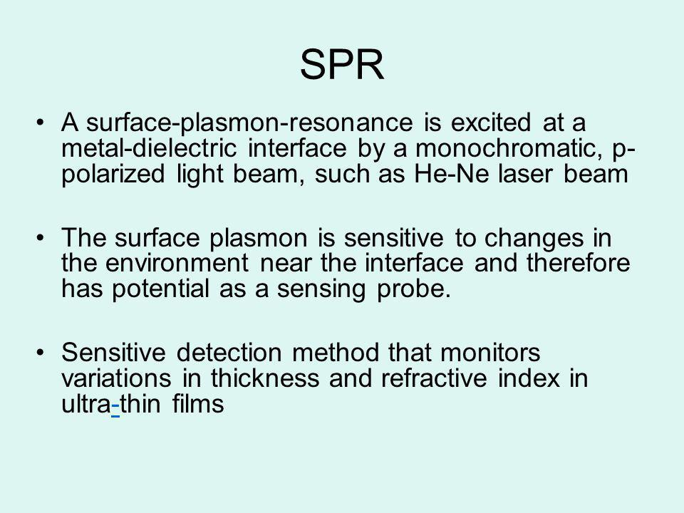 SPR A surface-plasmon-resonance is excited at a metal-dielectric interface by a monochromatic, p- polarized light beam, such as He-Ne laser beam The s