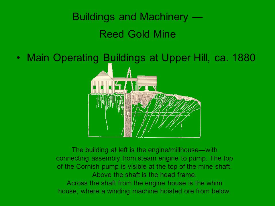 Buildings and Machinery Reed Gold Mine Main Operating Buildings at Upper Hill, ca.