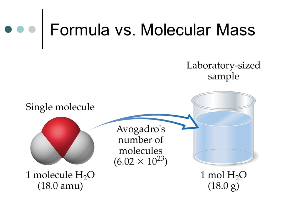 Formula vs. Molecular Mass