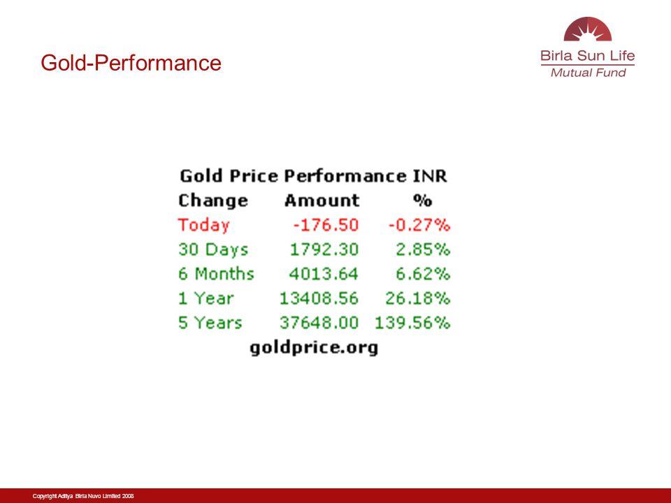 Copyright Aditya Birla Nuvo Limited 2008 Gold-Performance