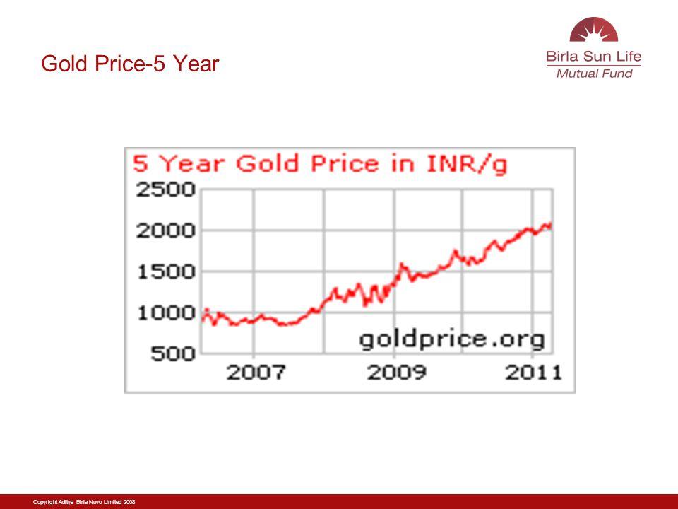 Copyright Aditya Birla Nuvo Limited 2008 Gold Price-5 Year
