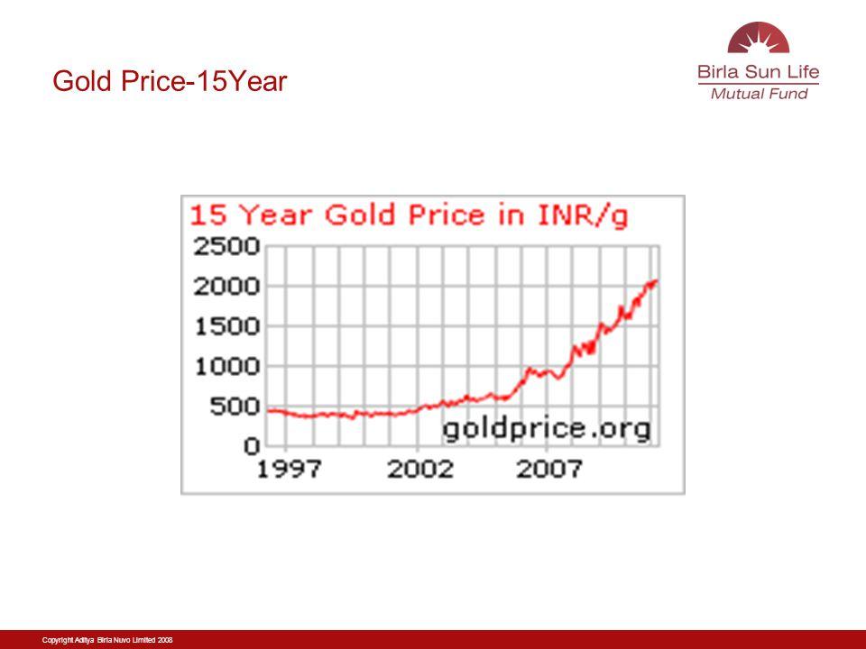 Copyright Aditya Birla Nuvo Limited 2008 Gold Price-15Year