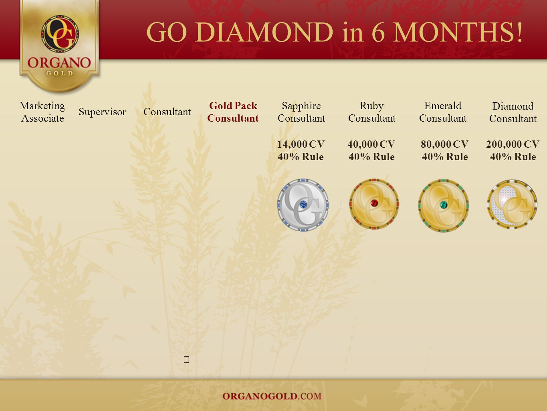 GO DIAMOND in 6 MONTHS! Marketing Associate SupervisorConsultant Sapphire Consultant 14,000 CV 40% Rule Ruby Consultant 40,000 CV 40% Rule Emerald Con