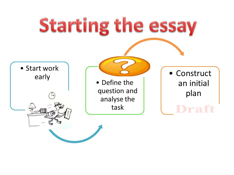 Start work early Define the question and analyse the task Construct an initial plan