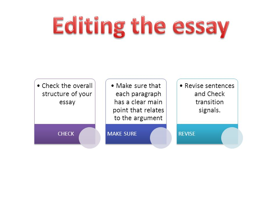 Check the overall structure of your essay CHECK Make sure that each paragraph has a clear main point that relates to the argument MAKE SURE Revise sentences and Check transition signals.