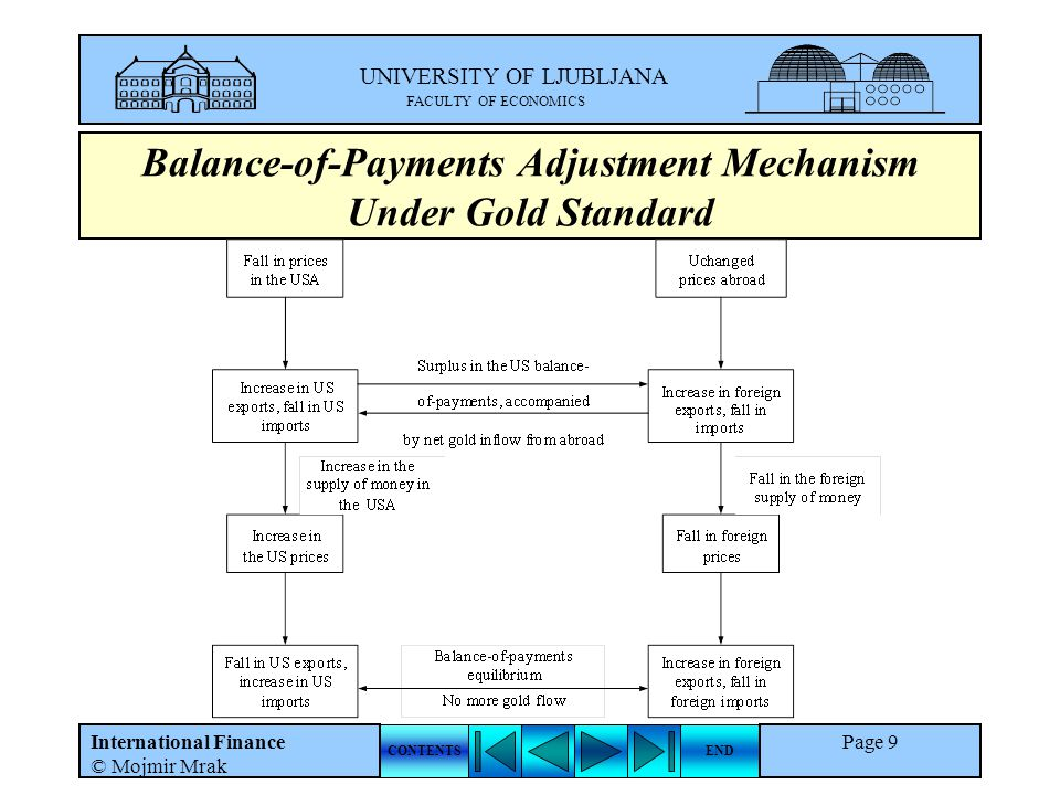 UNIVERSITY OF LJUBLJANA FACULTY OF ECONOMICS CONTENTSEND International Finance © Mojmir Mrak Page 9 Balance-of-Payments Adjustment Mechanism Under Gol
