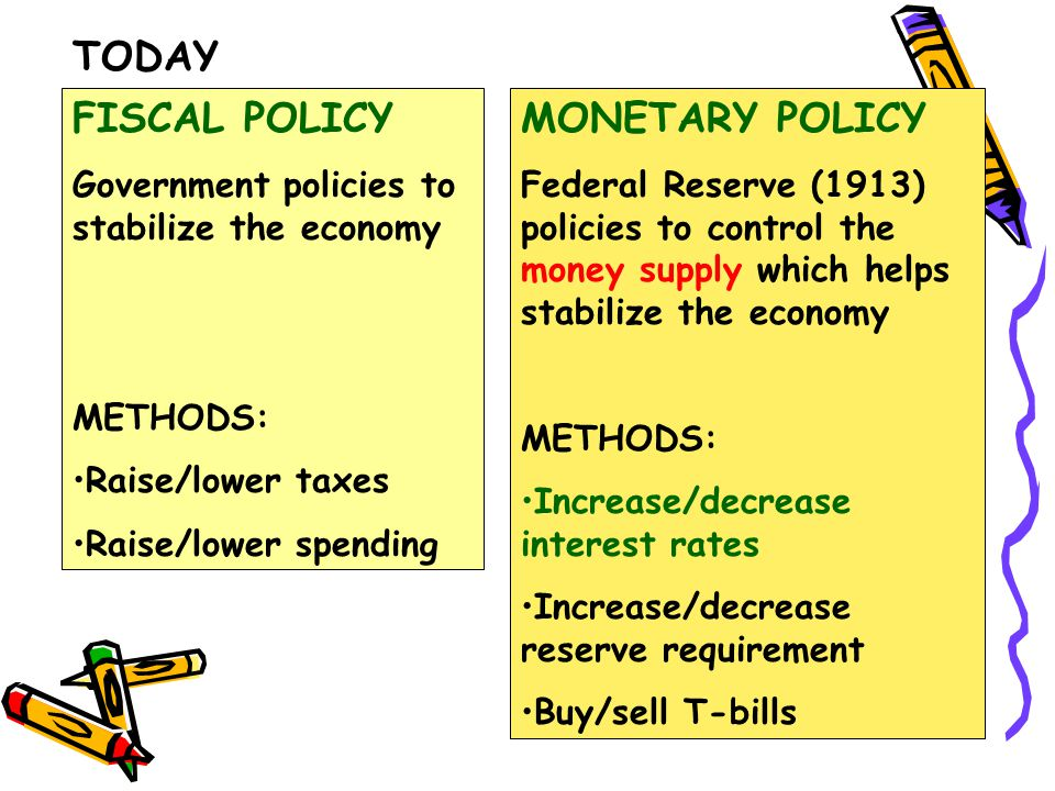 FISCAL POLICY Government policies to stabilize the economy METHODS: Raise/lower taxes Raise/lower spending TODAY MONETARY POLICY Federal Reserve (1913