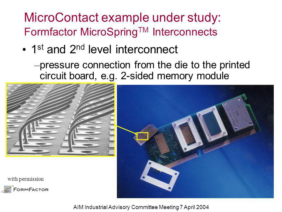 AIM Industrial Advisory Committee Meeting 7 April 2004 MicroContact example under study: Formfactor MicroSpring TM Interconnects 1 st and 2 nd level interconnect – pressure connection from the die to the printed circuit board, e.g.