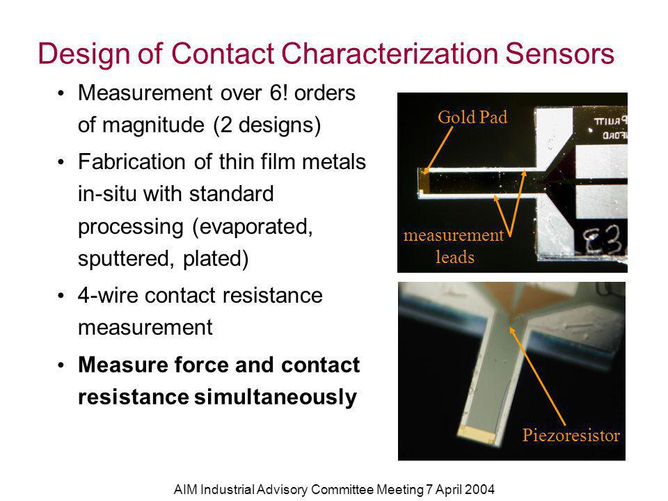 AIM Industrial Advisory Committee Meeting 7 April 2004 Design of Contact Characterization Sensors Measurement over 6.
