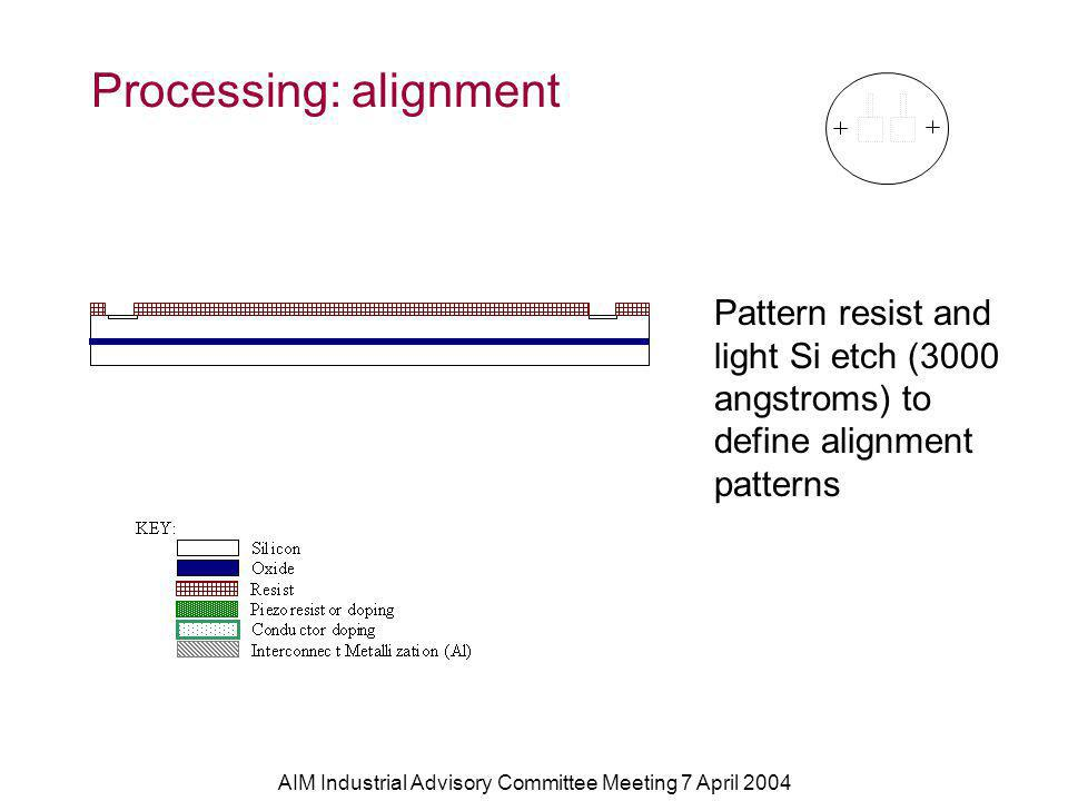 AIM Industrial Advisory Committee Meeting 7 April 2004 Processing: alignment Pattern resist and light Si etch (3000 angstroms) to define alignment patterns