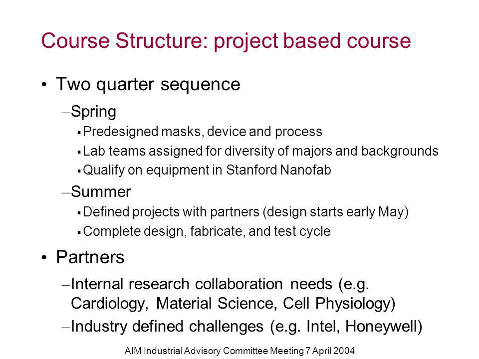 AIM Industrial Advisory Committee Meeting 7 April 2004 Course Structure: project based course Two quarter sequence – Spring Predesigned masks, device and process Lab teams assigned for diversity of majors and backgrounds Qualify on equipment in Stanford Nanofab – Summer Defined projects with partners (design starts early May) Complete design, fabricate, and test cycle Partners – Internal research collaboration needs (e.g.