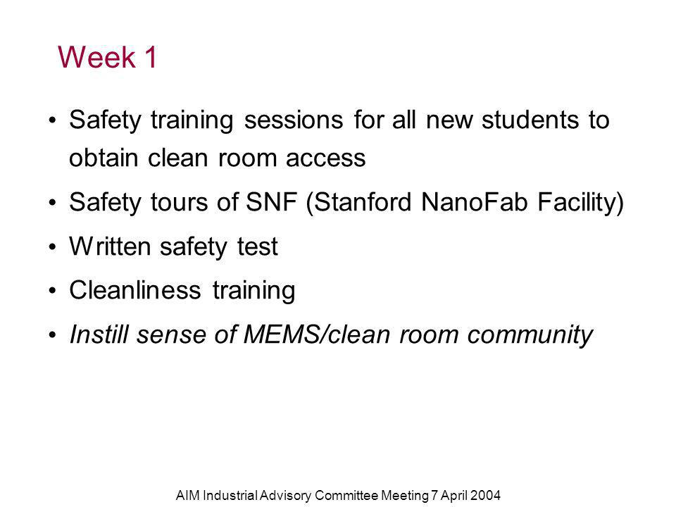 AIM Industrial Advisory Committee Meeting 7 April 2004 Week 1 Safety training sessions for all new students to obtain clean room access Safety tours of SNF (Stanford NanoFab Facility) Written safety test Cleanliness training Instill sense of MEMS/clean room community