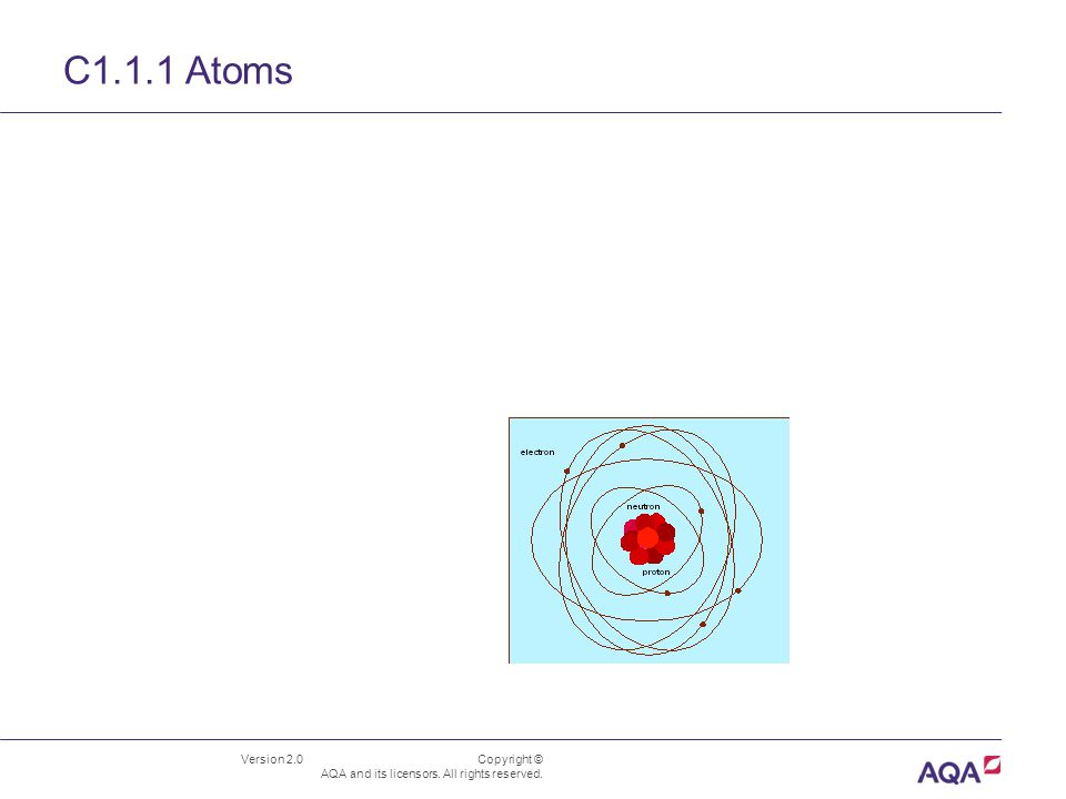 Version 2.0 Copyright © AQA and its licensors. All rights reserved. C1.1.1 Atoms