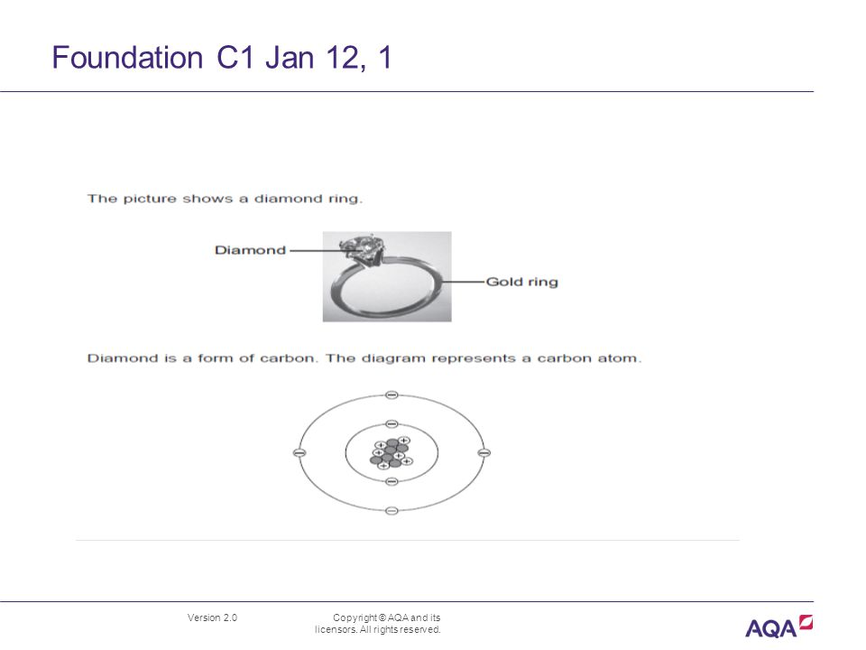 Foundation C1 Jan 12, 1 Version 2.0 Copyright © AQA and its licensors. All rights reserved.