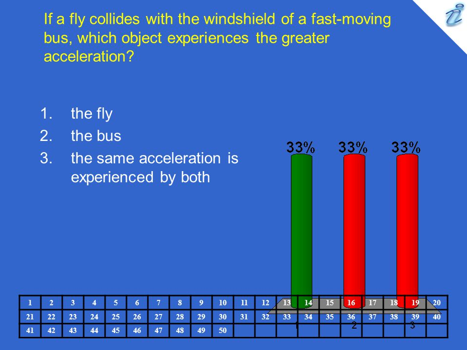 If a fly collides with the windshield of a fast-moving bus, which object experiences the greater acceleration? 1234567891011121314151617181920 2122232