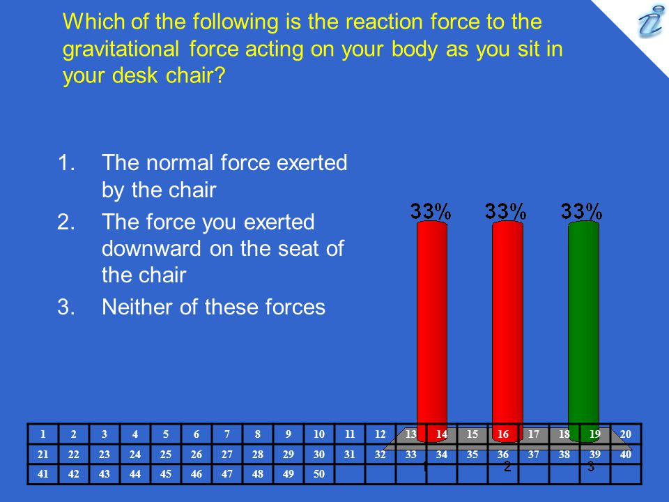 Which of the following is the reaction force to the gravitational force acting on your body as you sit in your desk chair? 123456789101112131415161718