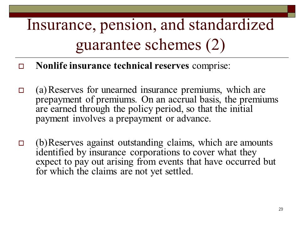 Insurance, pension, and standardized guarantee schemes (2) Nonlife insurance technical reserves comprise: (a)Reserves for unearned insurance premiums,