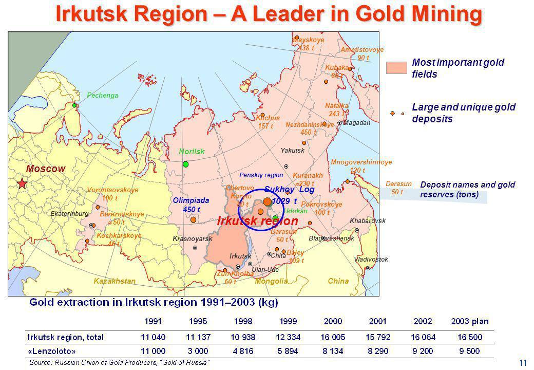 Irkutsk Region – A Leader in Gold Mining Irkutsk Region – A Leader in Gold Mining1 Most important gold fields Large and unique gold deposits Darasun 5