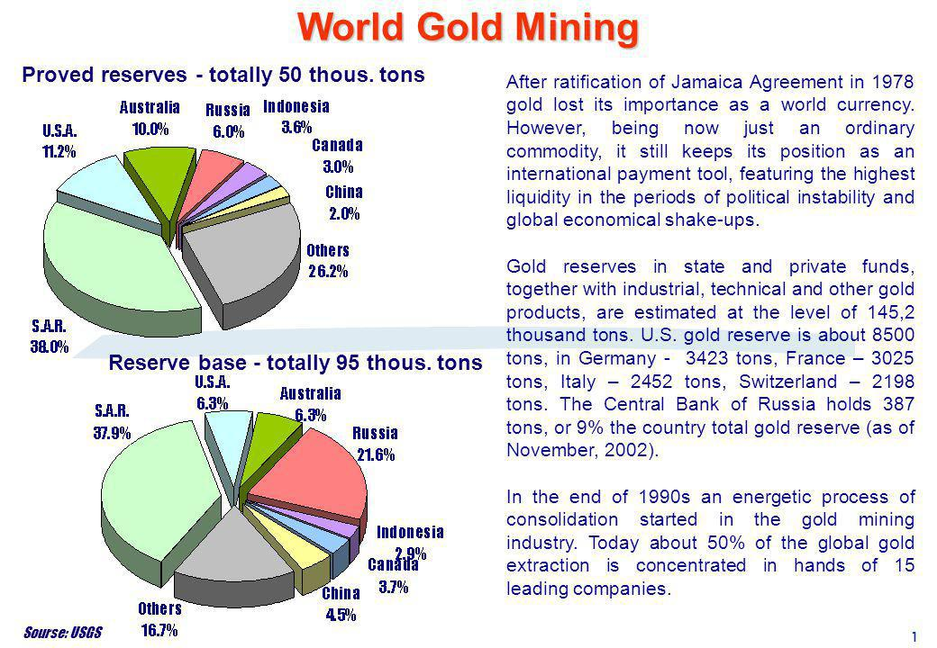 World Gold Mining 1 After ratification of Jamaica Agreement in 1978 gold lost its importance as a world currency. However, being now just an ordinary