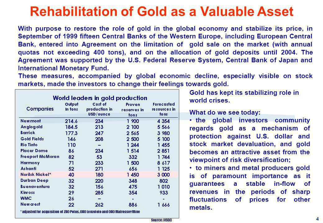 With purpose to restore the role of gold in the global economy and stabilize its price, in September of 1999 fifteen Central Banks of the Western Euro