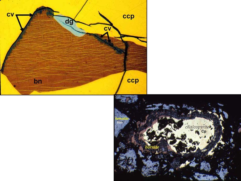 chalcopyrite hematite bornite