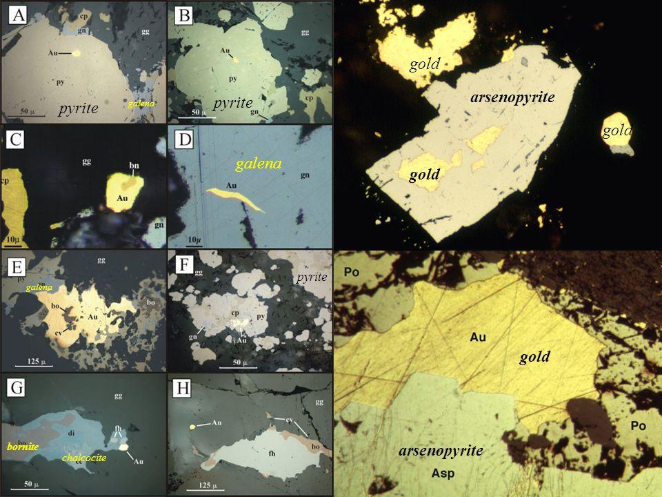galena pyrite bornite chalcocite gold arsenopyrite gold arsenopyrite