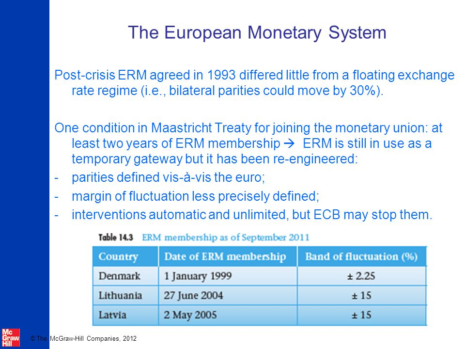 © The McGraw-Hill Companies, 2012 The European Monetary System Post-crisis ERM agreed in 1993 differed little from a floating exchange rate regime (i.e., bilateral parities could move by 30%).