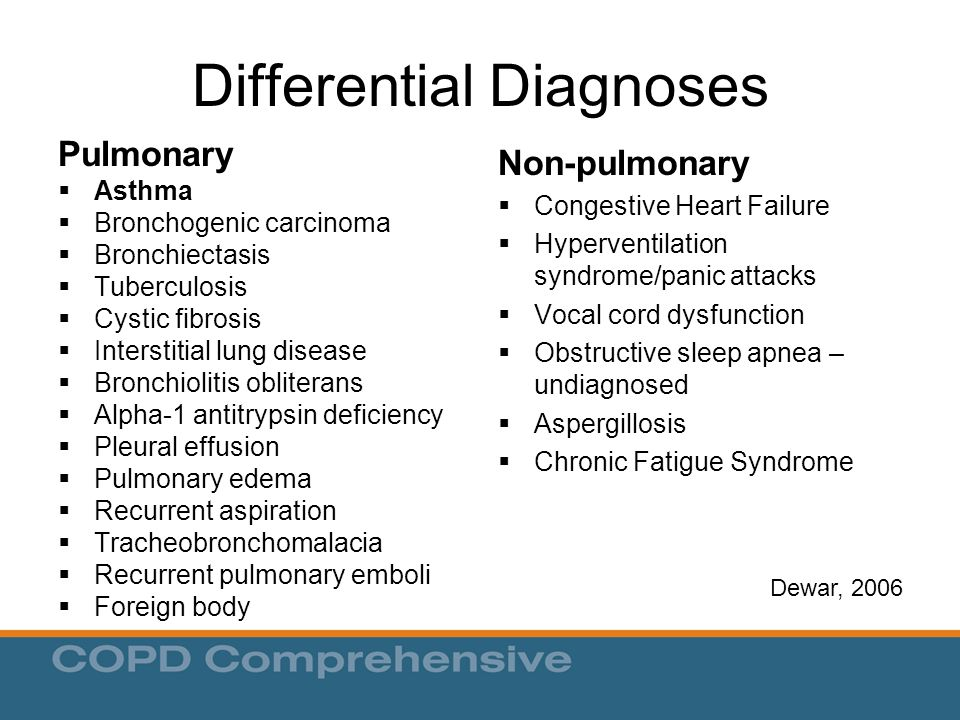 Question Which of the following is the most appropriate to use to confirm the diagnosis of COPD.